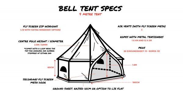 Tent-Specs-4m