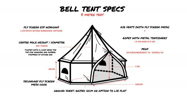 Tent-Specs-5m