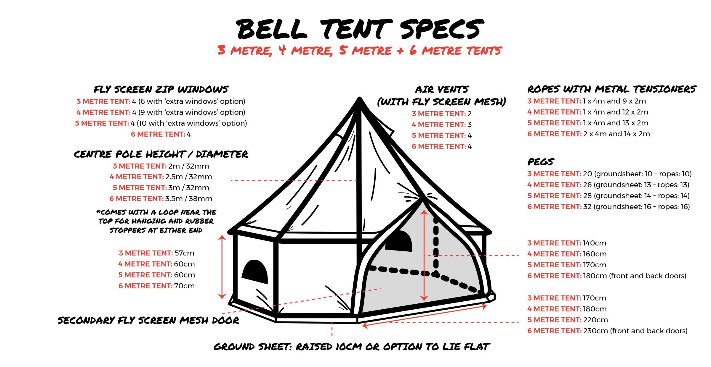 Tent-Specs